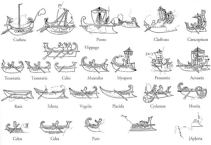 Catálogo de las embarcaciones del mosaico de Althiburus, Túnez, S. III d.C.