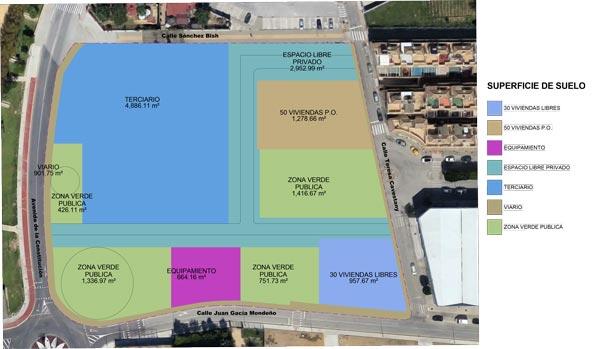 20160722_local_viviendas_m_auxi_proyecto