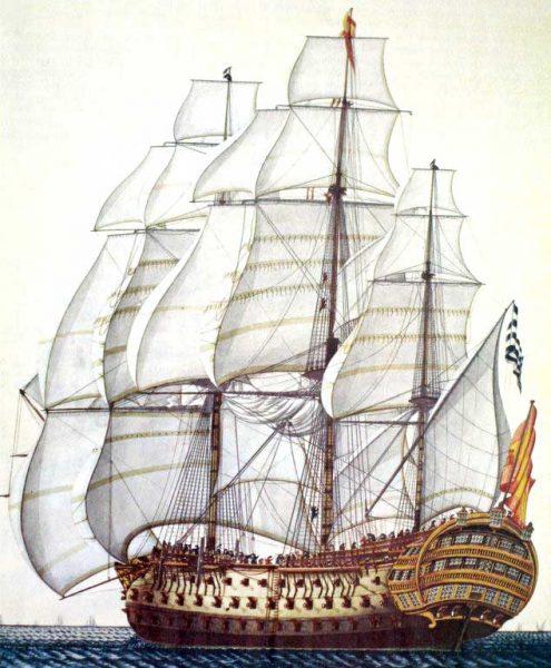 Navío español de doce cañones, durante el Siglo XVIII.