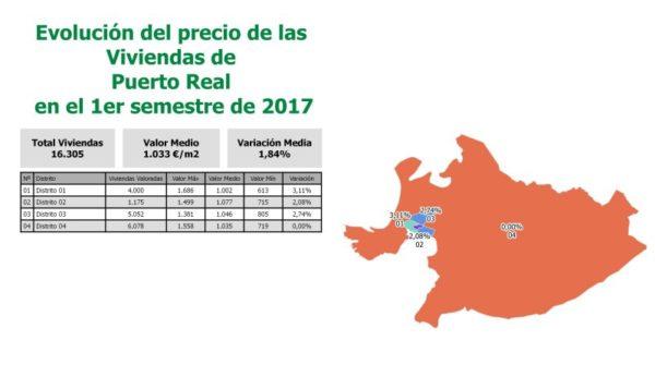20170703_local_precio_vivienda_01
